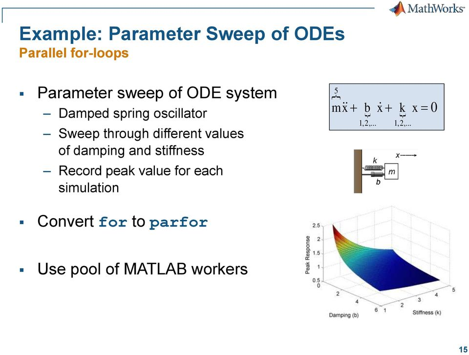 Parallel Computing with MATLAB - PDF