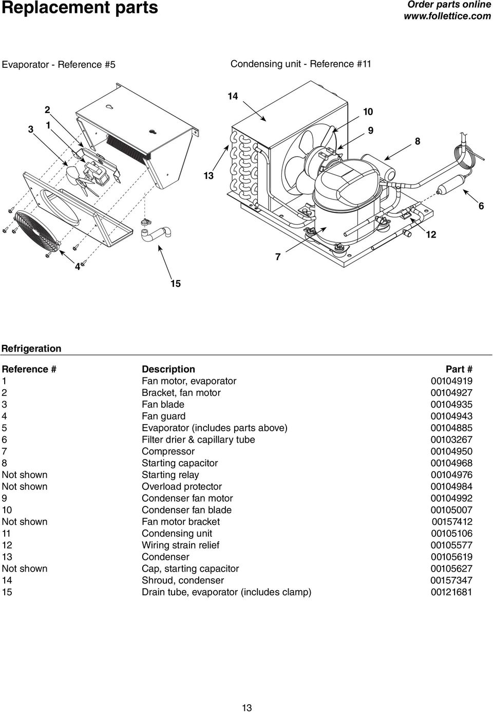 Ref Series Undercounter Refrigerator Pdf Condenser Fan Motor Wiring Diagram Reference Blade 0004935 4 Guard 0004943 5 Evaporator Includes Parts Above 0004885 6 Filter