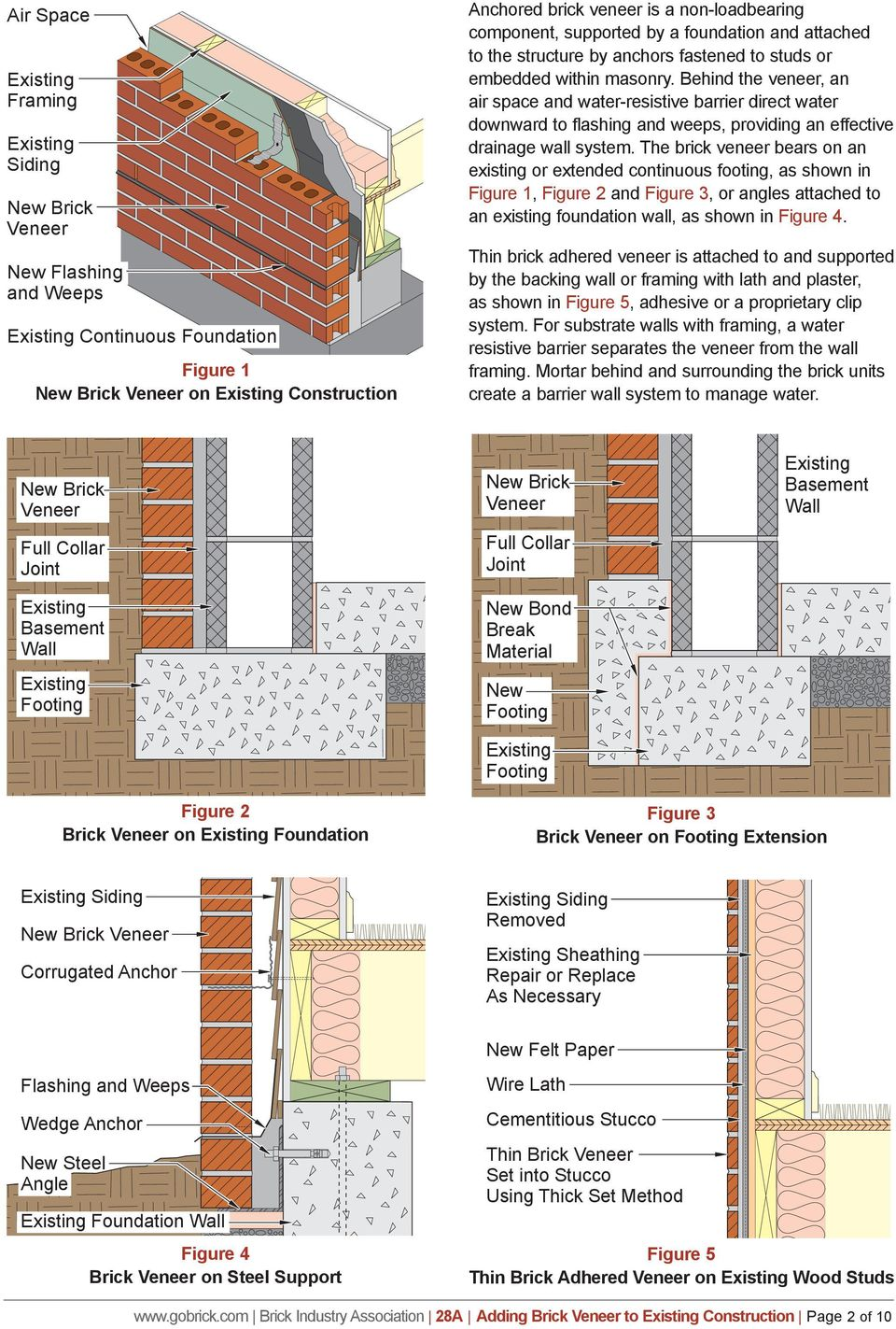 Adding Brick Veneer To Existing Construction Mycoffeepot Org