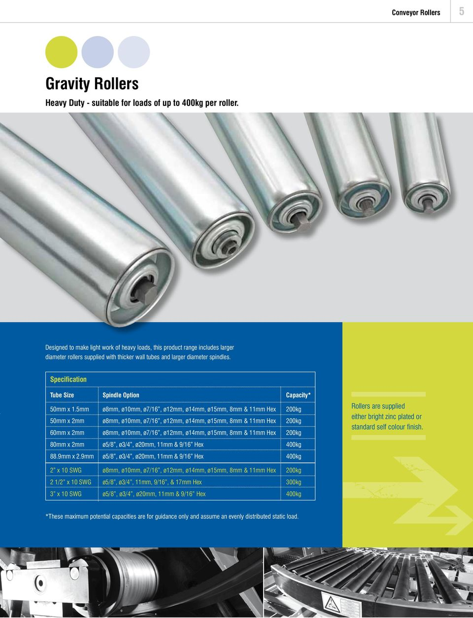 Rollers  from the UK s largest roller manufacturer  Quality
