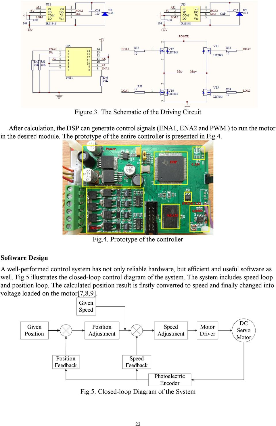 The Design Of Dsp Controller Based Dc Servo Motor Control System Pdf Figure 4 Closed Loop Brushless Circuit With Fig4 Prototype Software A Well Performed