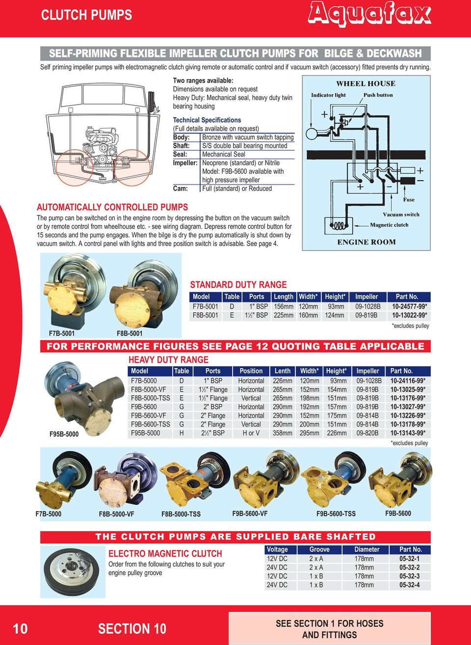 Johnson Pump Section 10 1 Catalogue J Pdf Jabsco Wiring Diagrams Two Ranges Available Dimensions On Request Heavy Duty Mechanical Seal