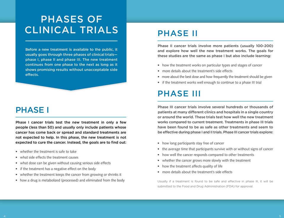 PHASE II Phase II cancer trials involve more patients (usually 100-200) and explore how well the new treatment works.
