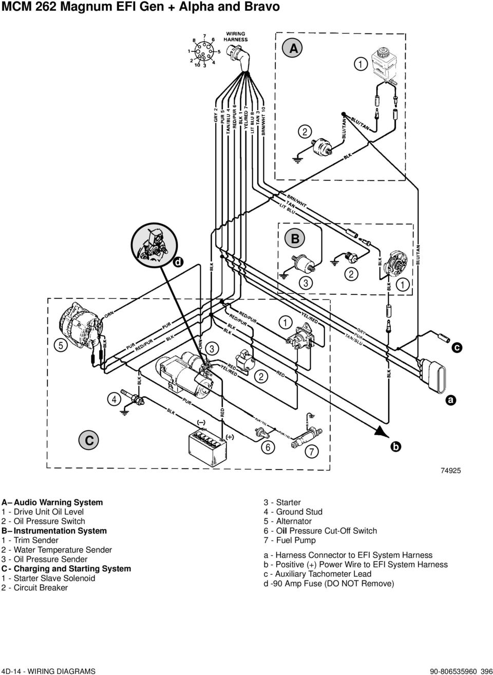 Lead Trim Switch Wiring Diagram Bookmark About Bennett Electrical Systems Diagrams Pdf Rh Docplayer Net Mercruiser Power Tab