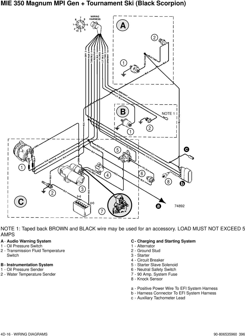 Electrical Systems Wiring Diagrams Pdf. Water Temperature Sender Harging And Starting System Lternator Ground Stud Starter. Ford. Ford 2 9 Efi Wiring Diagram At Scoala.co