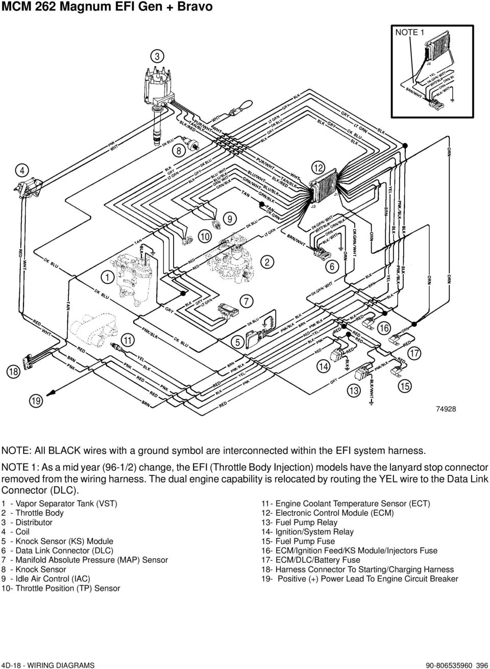 Electrical Systems Wiring Diagrams Pdf Router The Dual Engine Capability Is Relocated By Routing Ye Wire To Data Ink Onnector