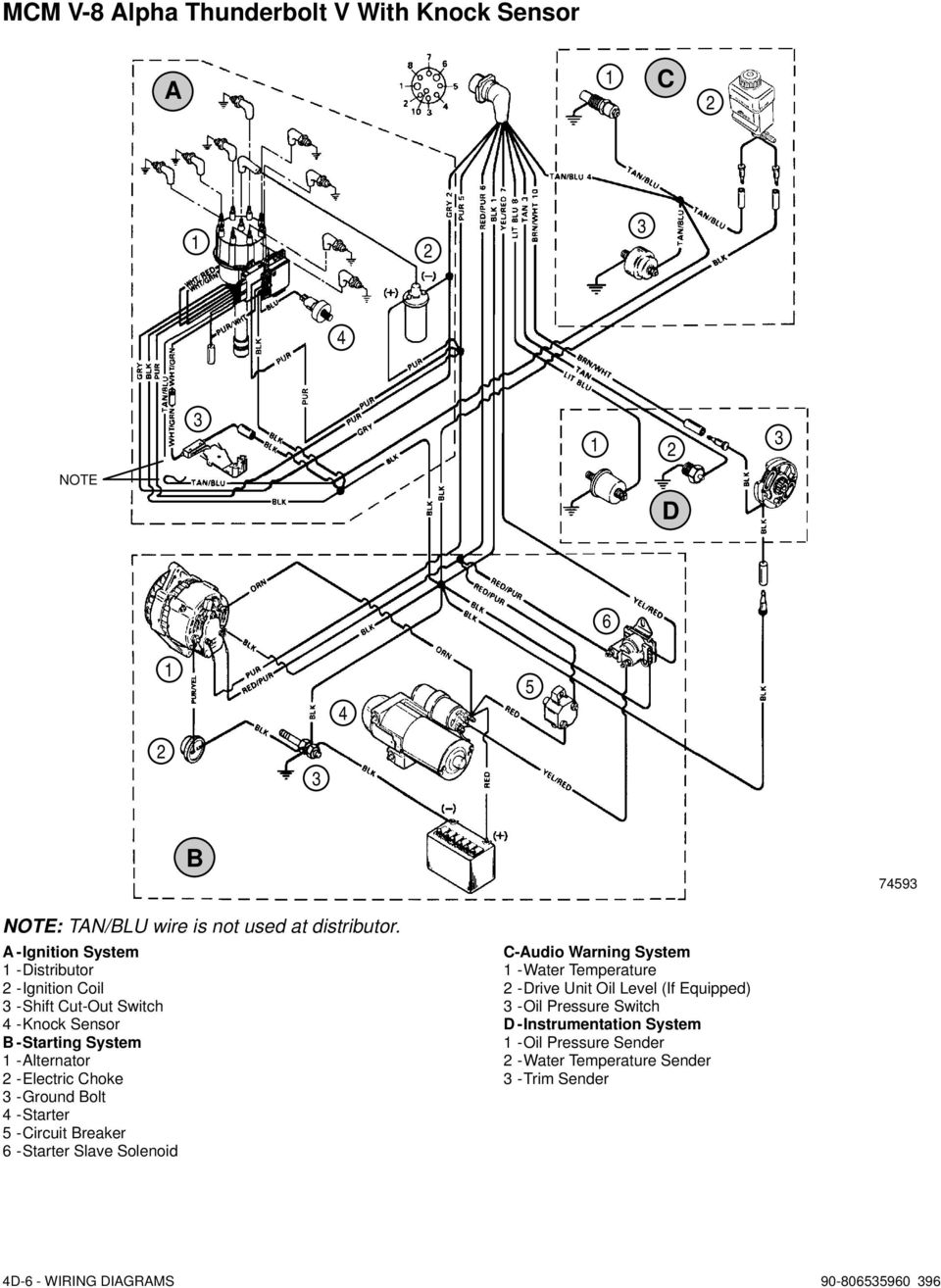 Electrical Systems Wiring Diagrams Pdf 1990 Ford 350 Diesel Solenoid Ground Olt Starter Ircuit Reaker Slave Udio Warning System