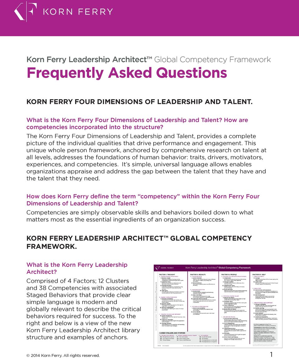 Korn Ferry Leadership Architect Global Competency Framework