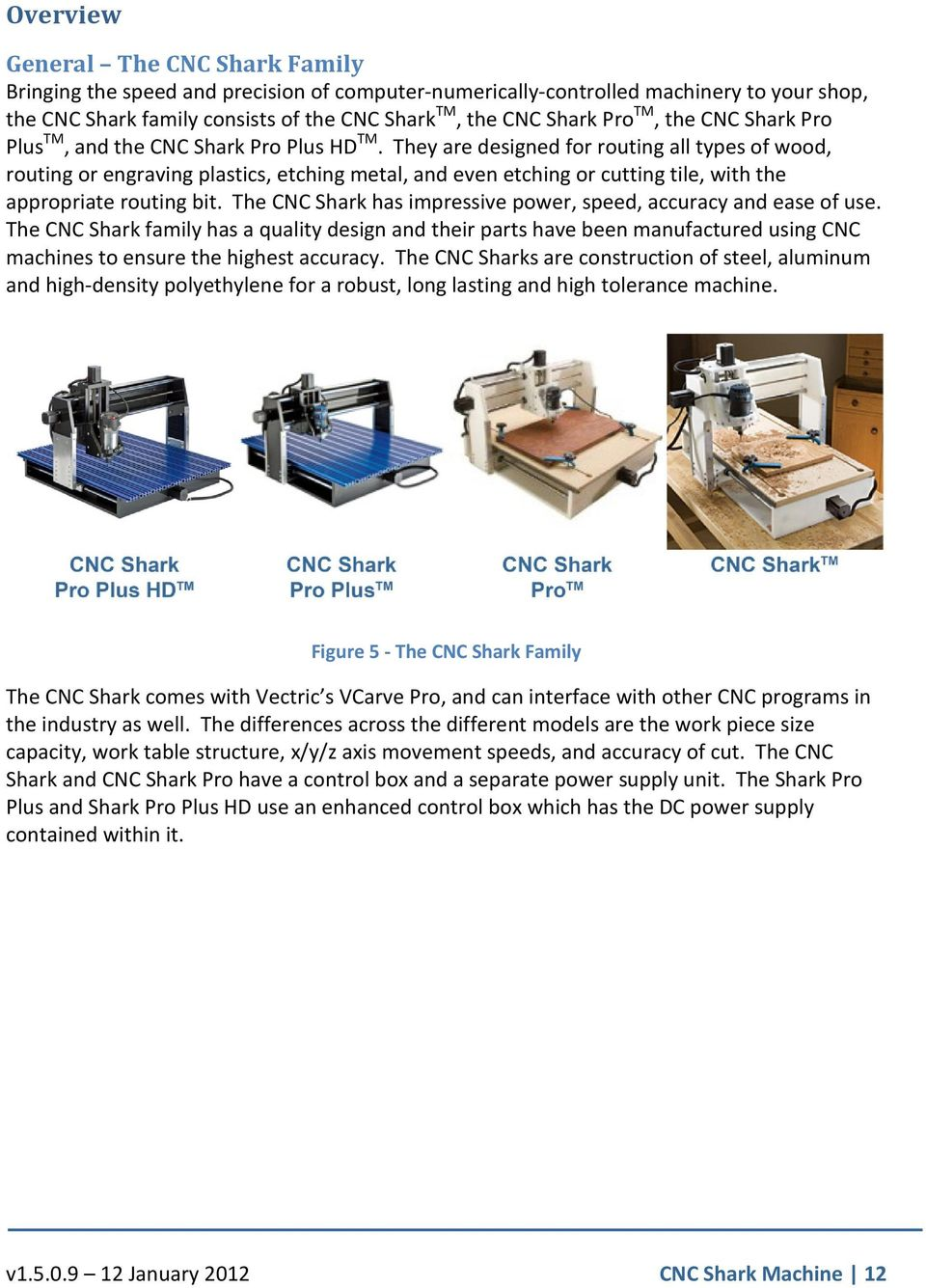 Cnc Shark Tm Family 1 Pdf The Usb Router Repeater Is Made From Durable Aluminum It39s Nearly They Are Designed For Routing All Types Of Wood Or Engraving Plastics Etching