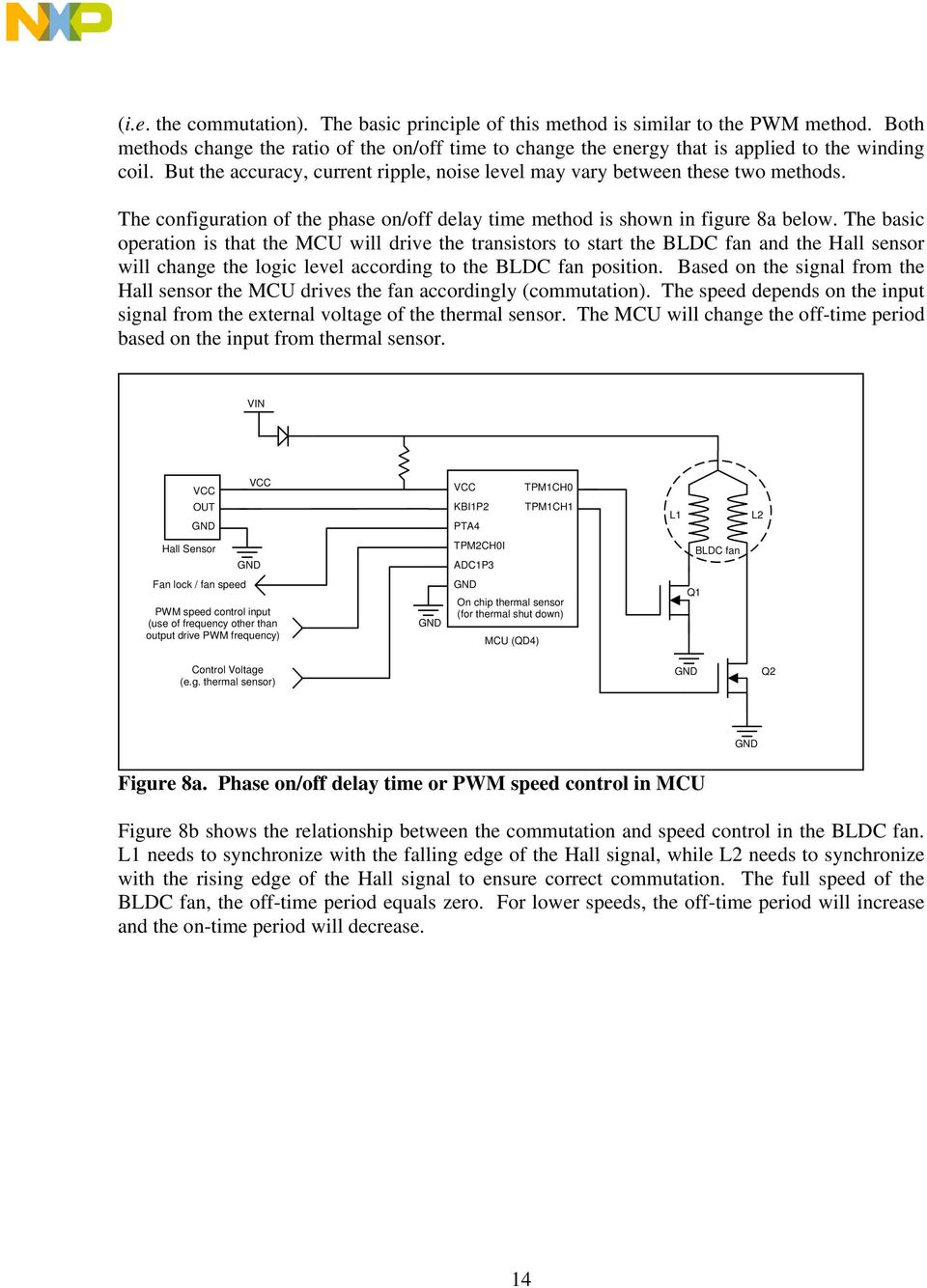 Microcontroller for Variable Speed BLDC Fan Control System  T C  Lun