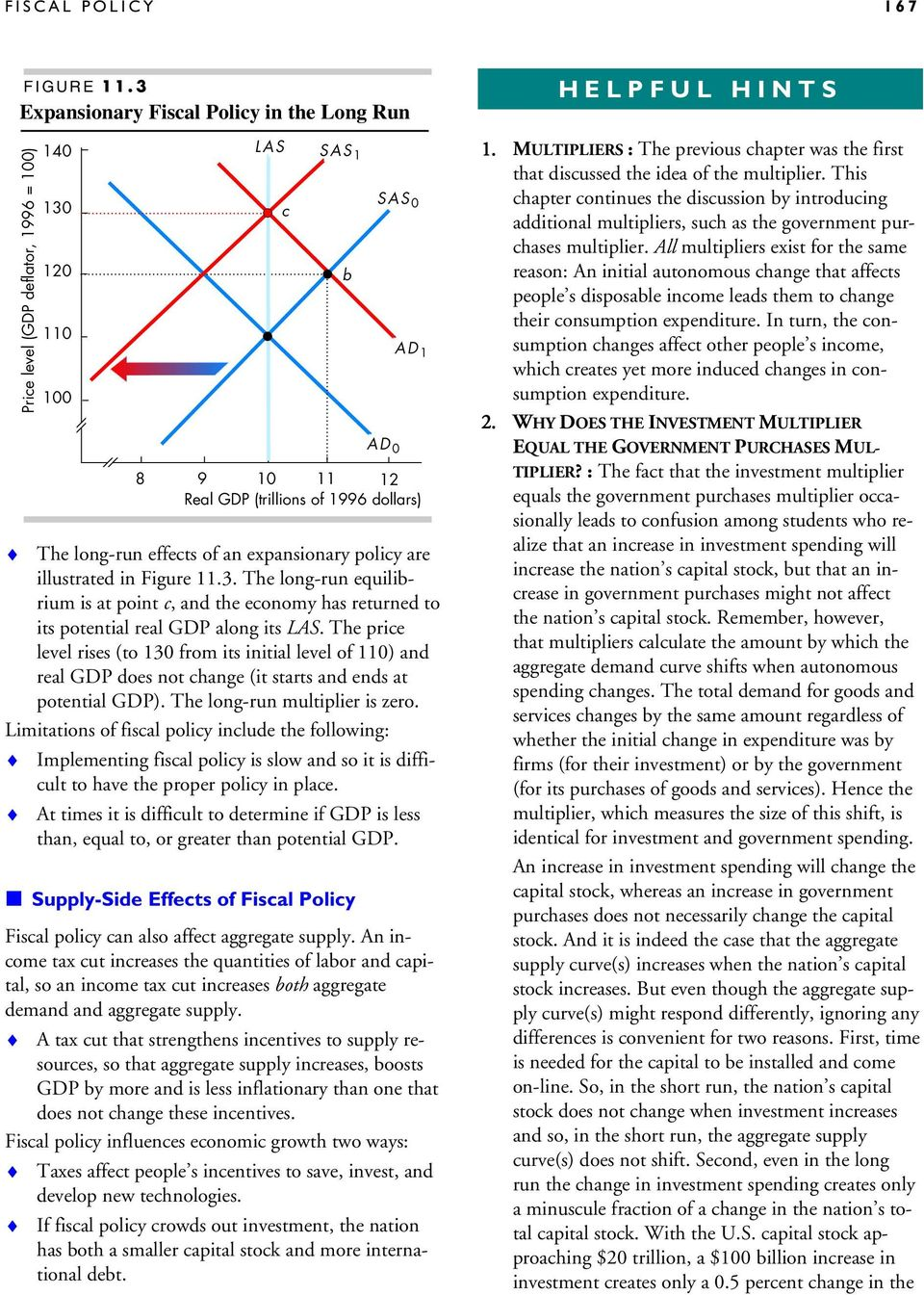 effects of an expansionary policy are illustrated in Figure 11.3. The long-run equilibrium is at point c, and the economy has returned to its potential real GDP along its LAS.