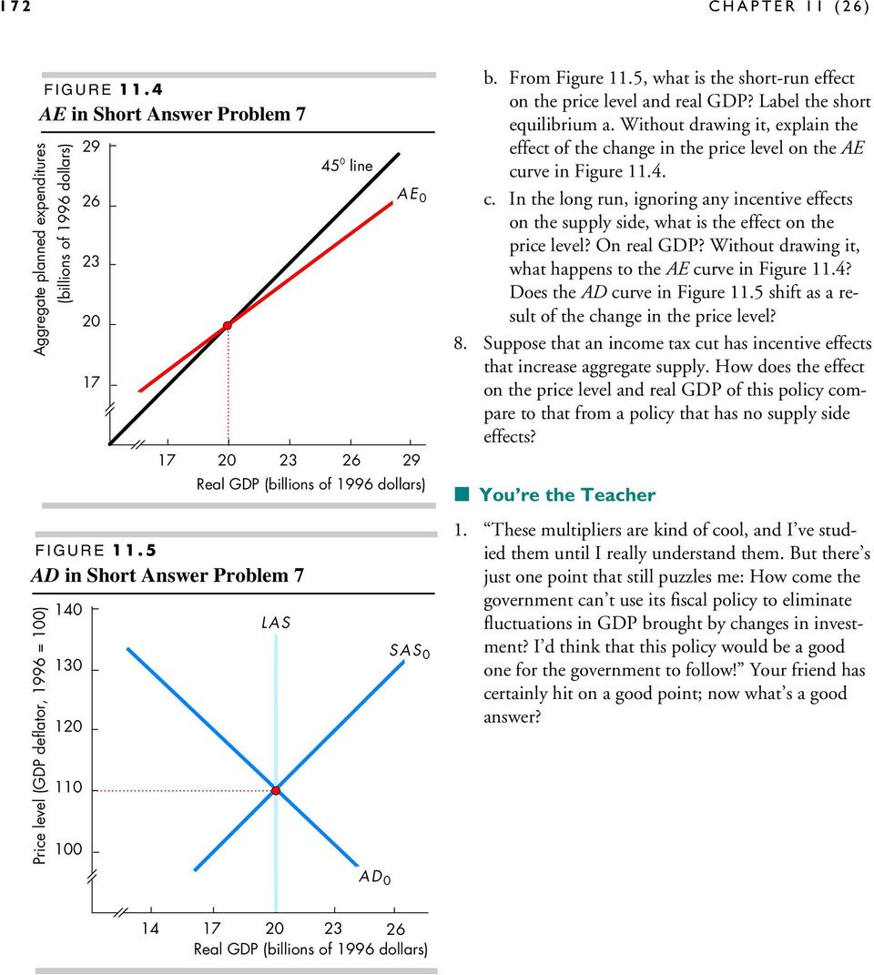5 AD in Short Answer Problem 7 Real GDP (billions of 1996 dollars) LAS SAS 0 b. From Figure 11.5, what is the short-run effect on the price level and real GDP? Label the short equilibrium a.