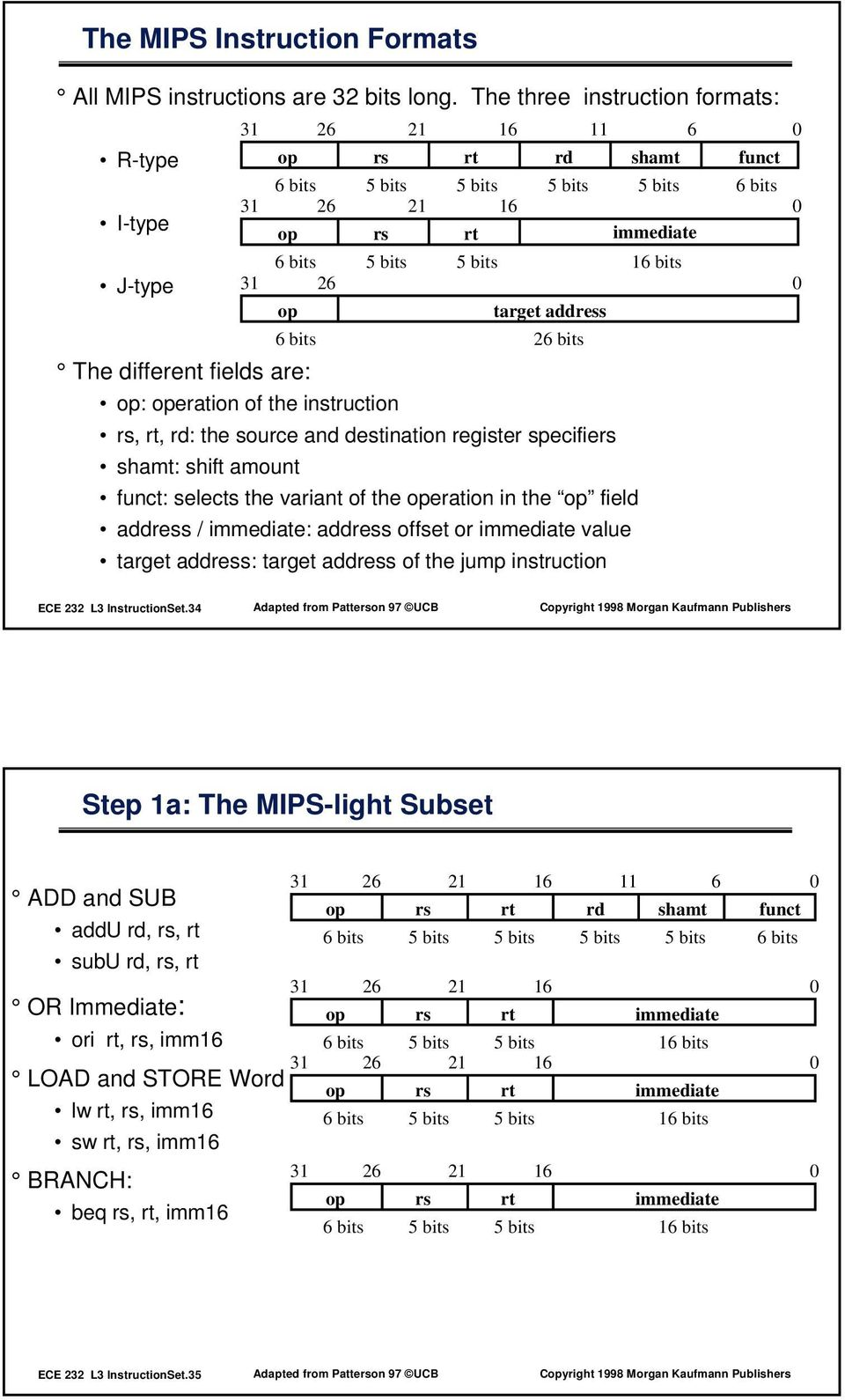 Review Mips Addressing Modes Instruction Formats Pdf Free Download