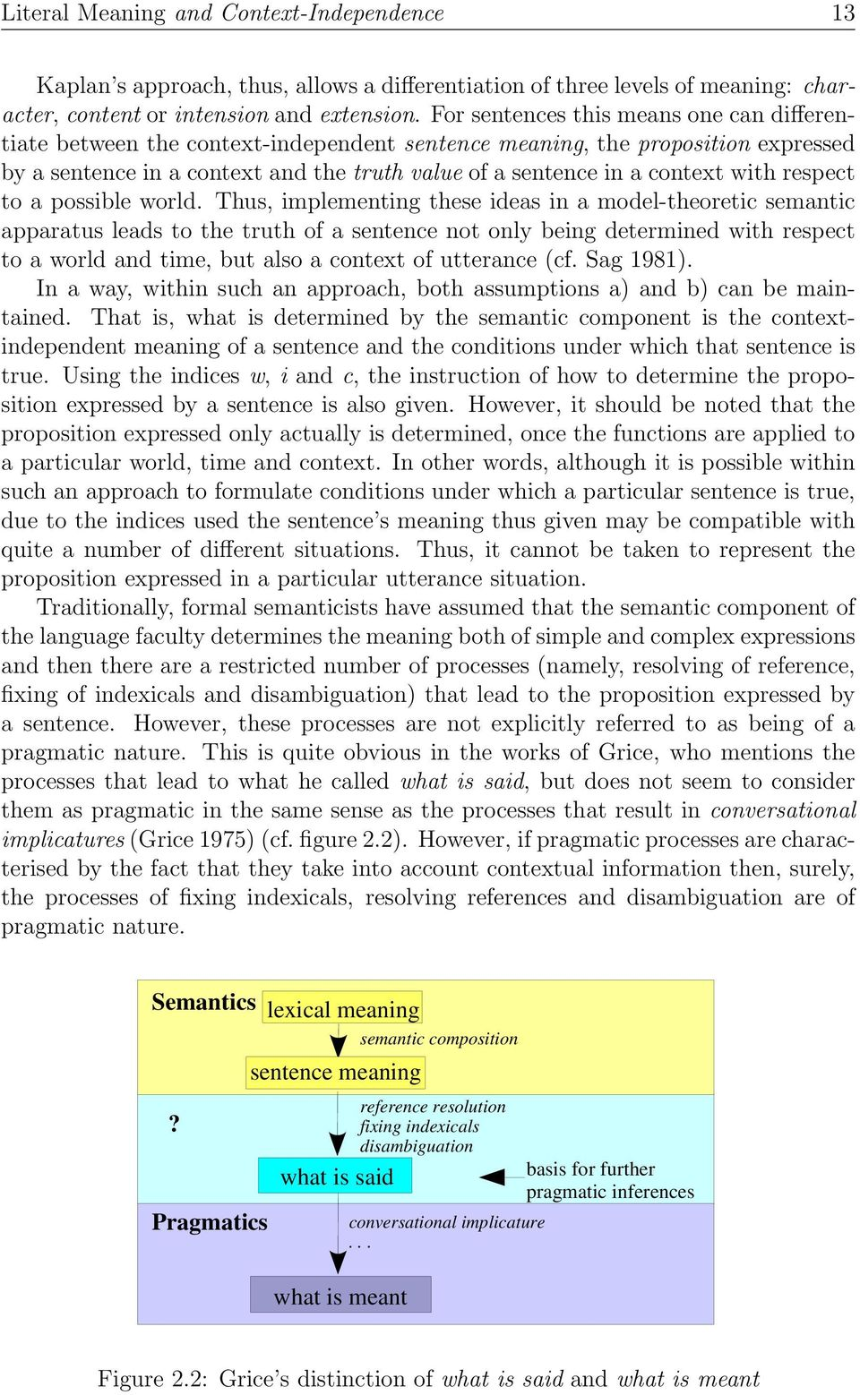 The Notions of Literal and Non-literal Meaning in Semantics and