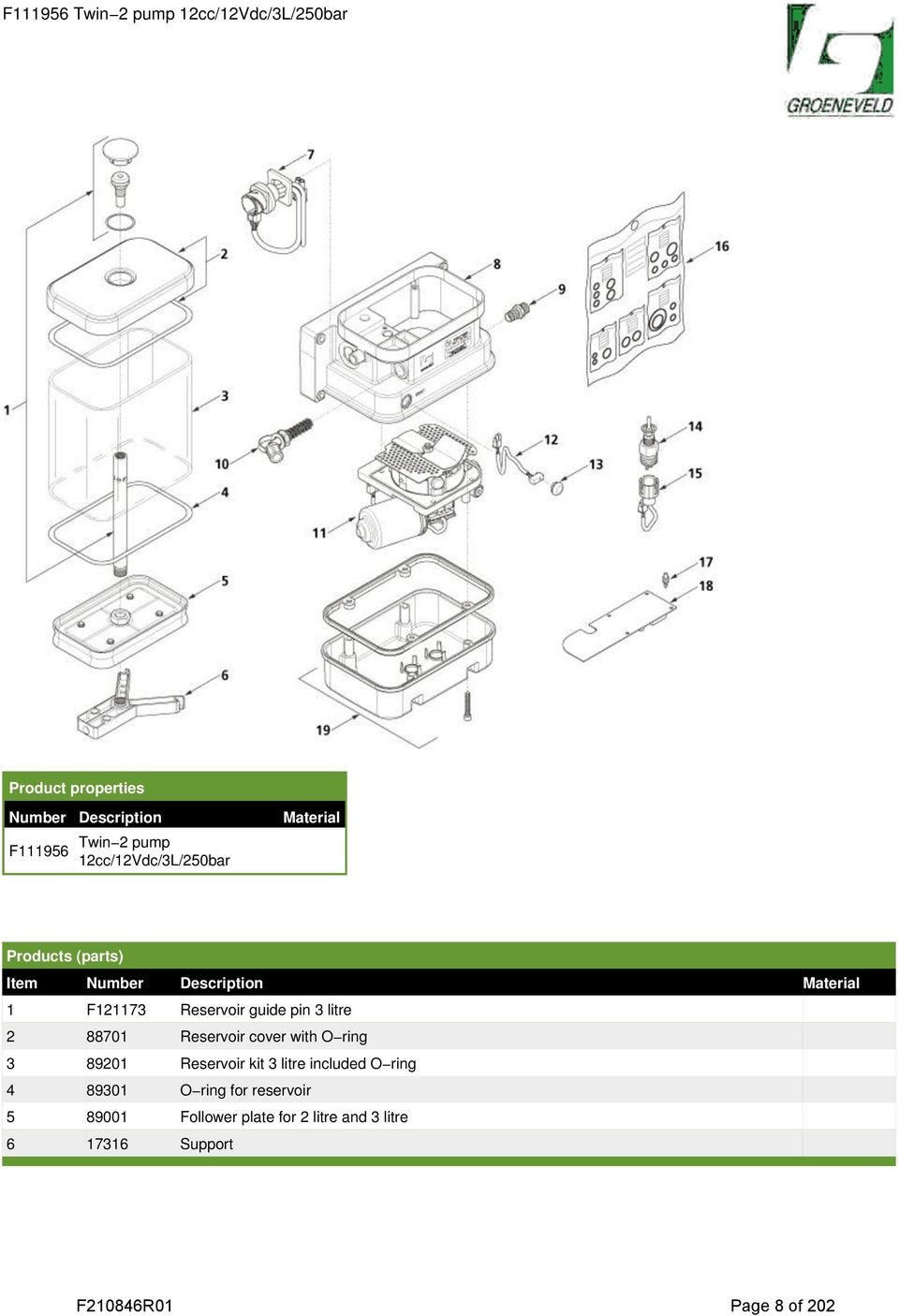 Parts Manual Twin 2 3 Accessories F210846r01 Your Ring Flat Baja M8 Reservoir Cover With O 89201 Kit Litre Included 4 89301