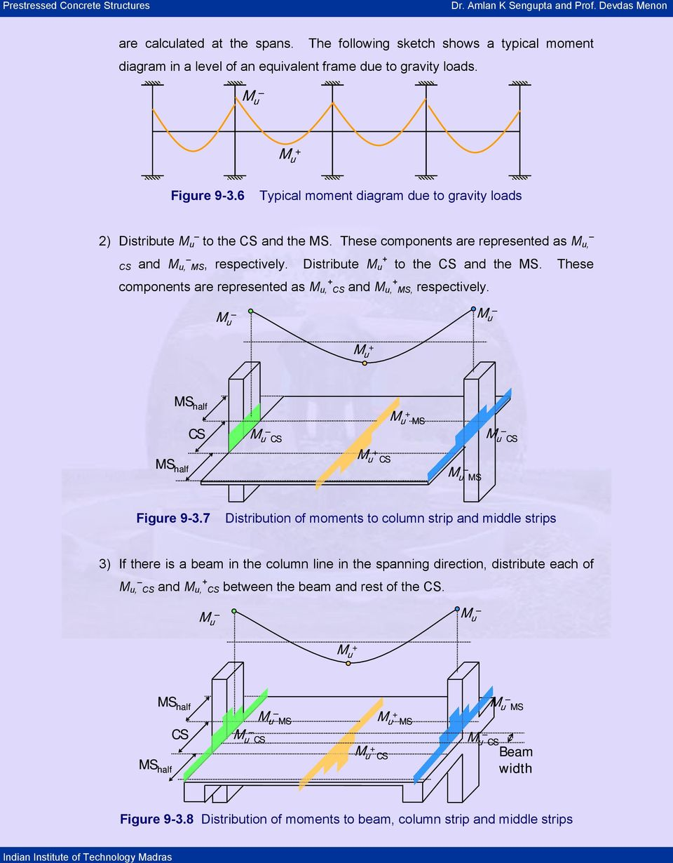 93 Two Way Slabs Part I Pdf Draw The Shear And Moment Diagrams For Cantilever Beam These Components Are Represented As M U Cs Ms