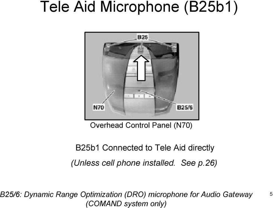 Audio & Communications - PDF