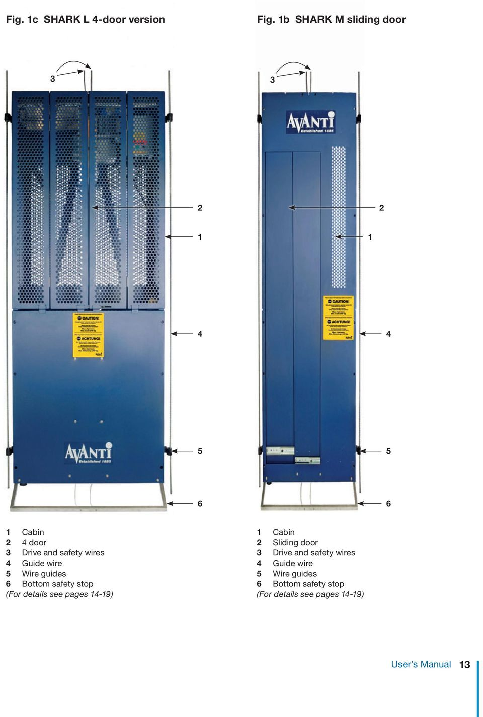 Avanti Building Maintenance Unit Bmu Aus Nz User S Manual And Wiring Diagram Wires 4 Guide Wire 5 Guides 6 Bottom Safety Stop For Details See Pages