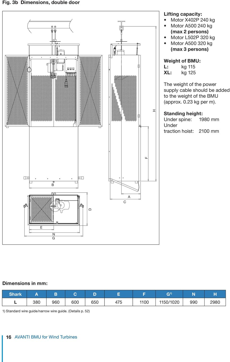 Avanti Building Maintenance Unit Bmu Aus Nz User S Manual And 88 Wiring Diagram 23 Kg Per M