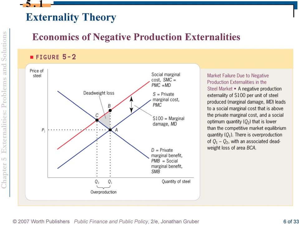 economics negative production and consumption externalities In this article we will discuss about the externalities in production and consumption introduction to externalities: the conditions for efficiency in consumption and production and overall economic efficiency.