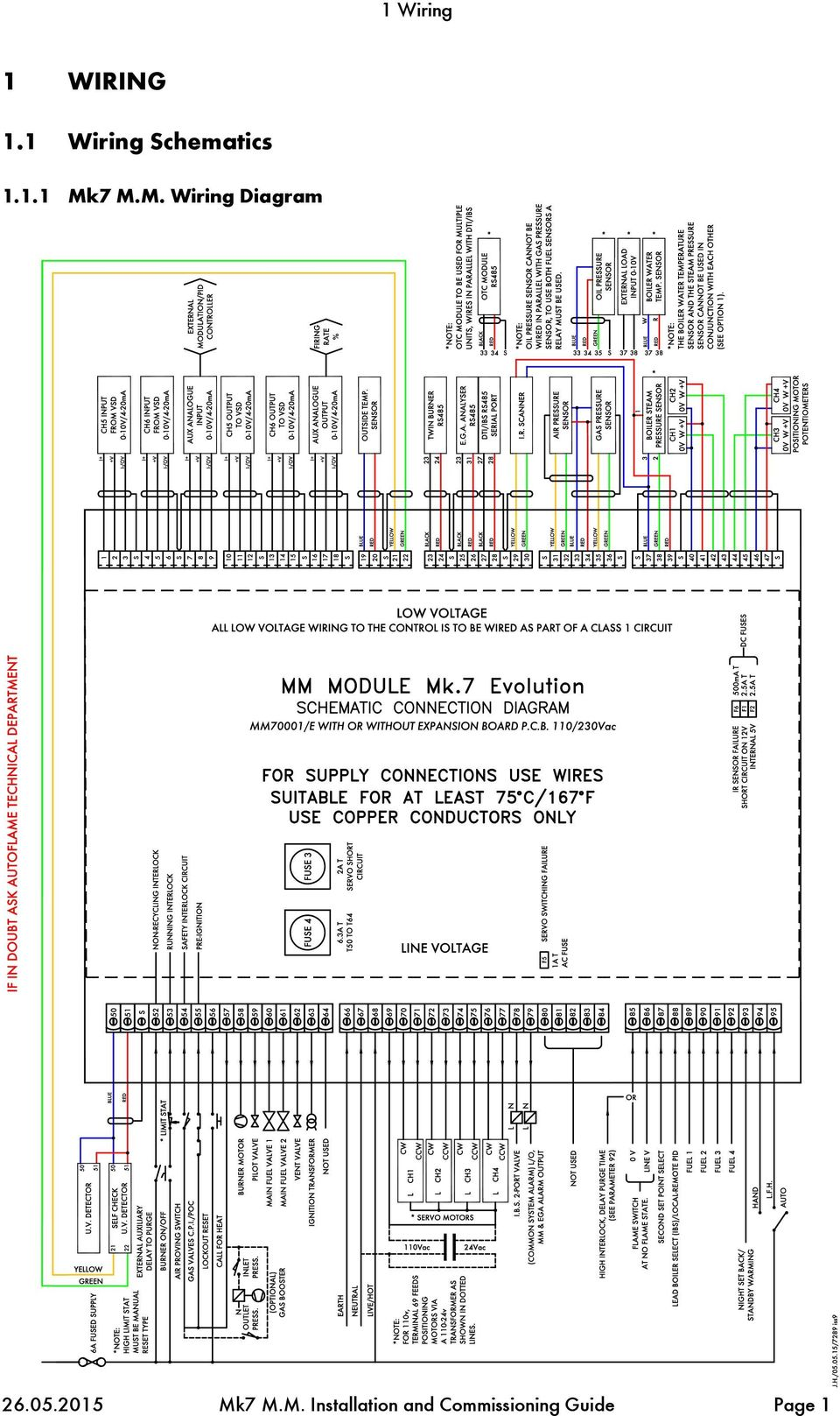 Mk7 Mm Installation And Commissioning Guide Pdf Pid Controller Wiring Diagram 230v 7 2605