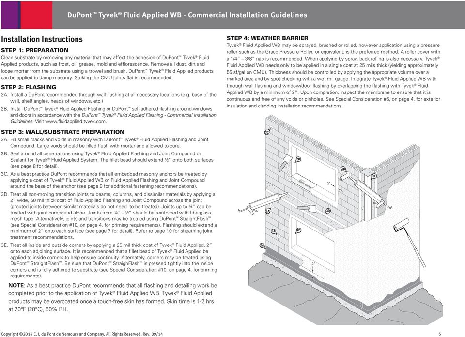 DuPont Tyvek Fluid Applied WB Commercial Installation Guidelines - PDF