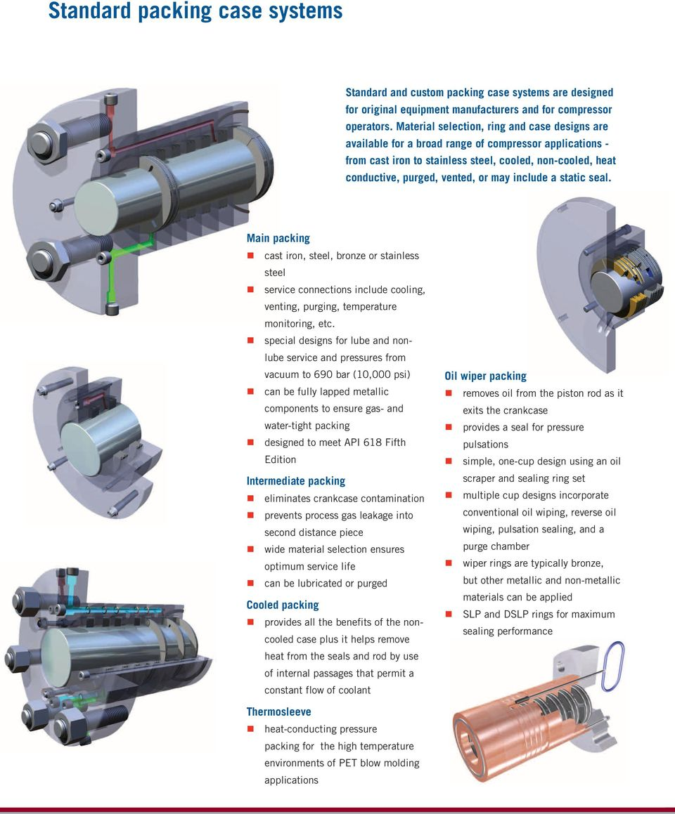 Ring And Packing Sealing Systems For Reciprocating Compressors Pdf Case There Is No Sealer The Circuit Breaker Was Easy To Remove Include A Static Seal Main Cast Iron Steel Bronze Or Stainless
