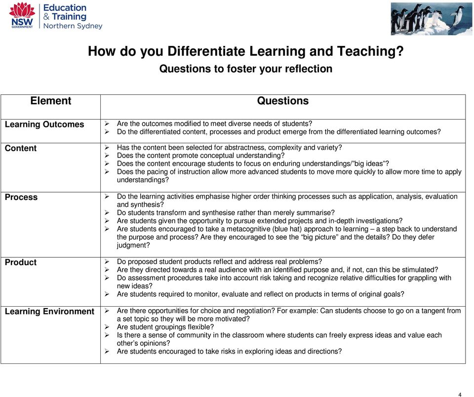 Developing Differentiated Units Of Work Unleashing Gifted Potential