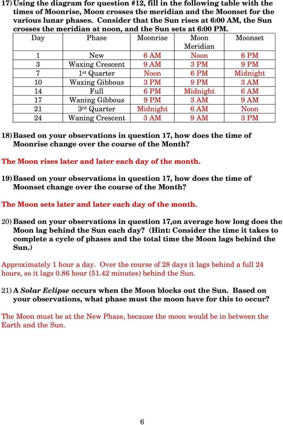 Day Phase Moonrise Moon Moonset Meridian 1 New 6 AM Noon 6 PM 3 Waxing Crescent 9 AM 3 PM 9 PM 7 1 st Quarter Noon 6 PM Midnight 10 Waxing Gibbous 3 PM 9 PM 3 AM 14 Full 6 PM Midnight 6 AM 17 Waning