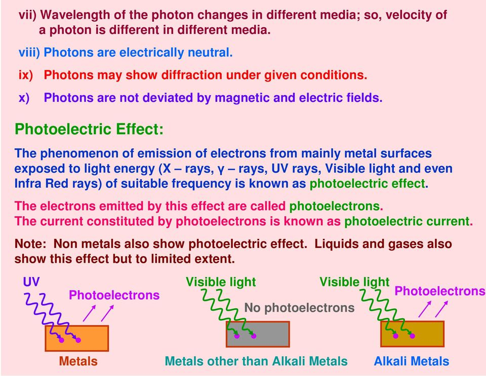 PHOTOELECTRIC EFFECT AND DUAL NATURE OF MATTER AND