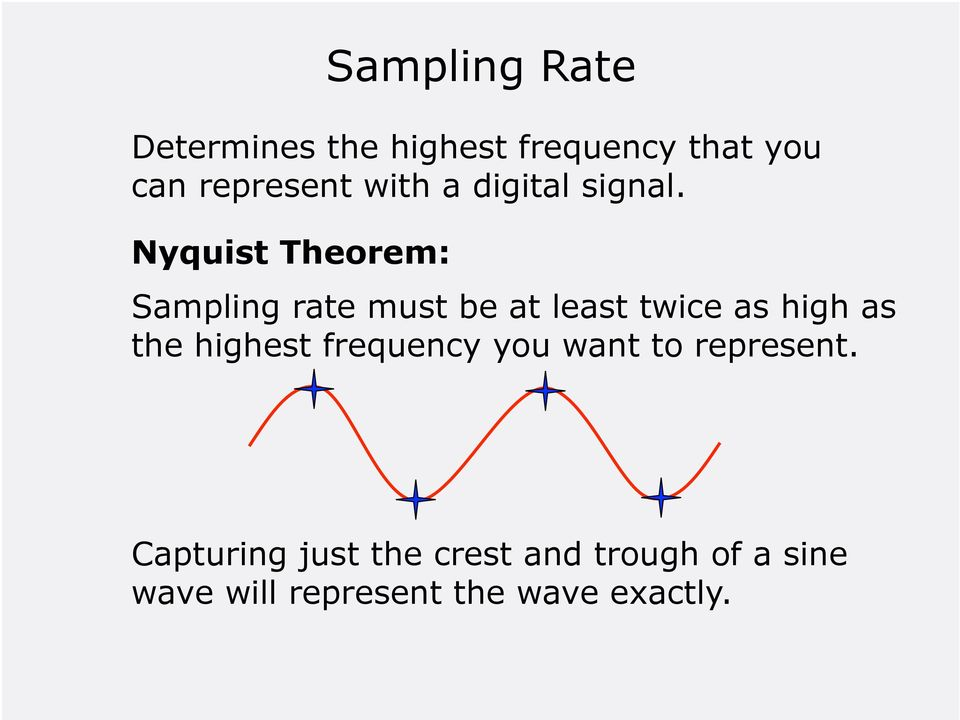 Sampling rate must be at least twice as high as the highest frequency