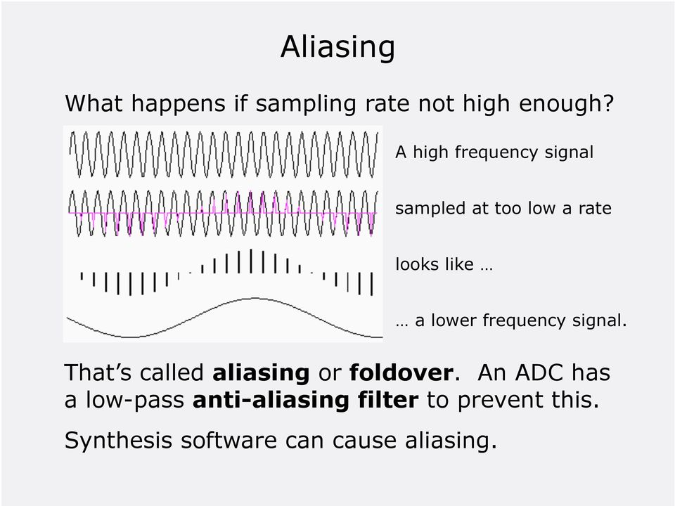frequency signal. That s called aliasing or foldover.