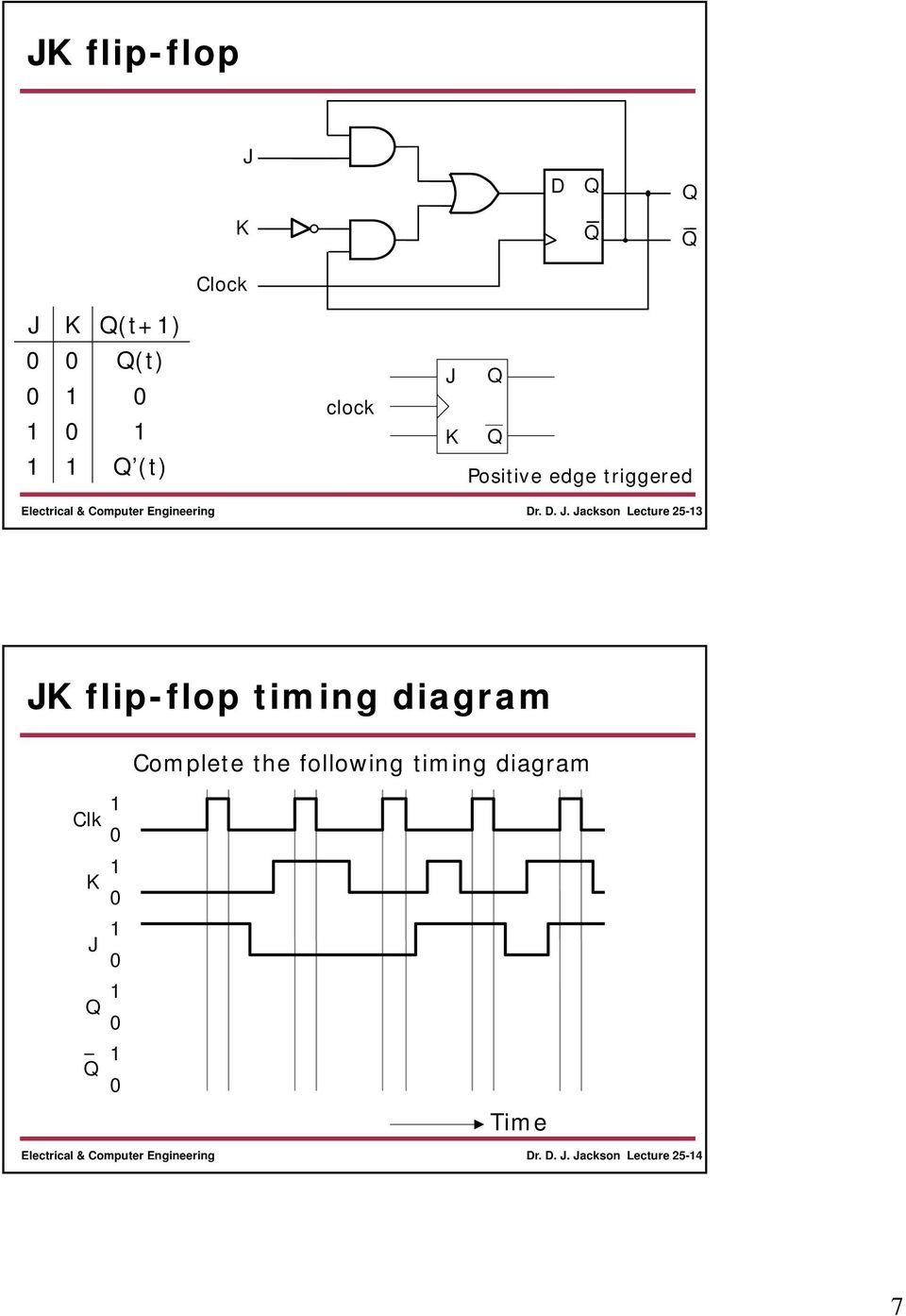 Ece380 Digital Logic Pdf J K Flip Flop Circuit Diagram Jackson Lecture 25 3 Jk Timing