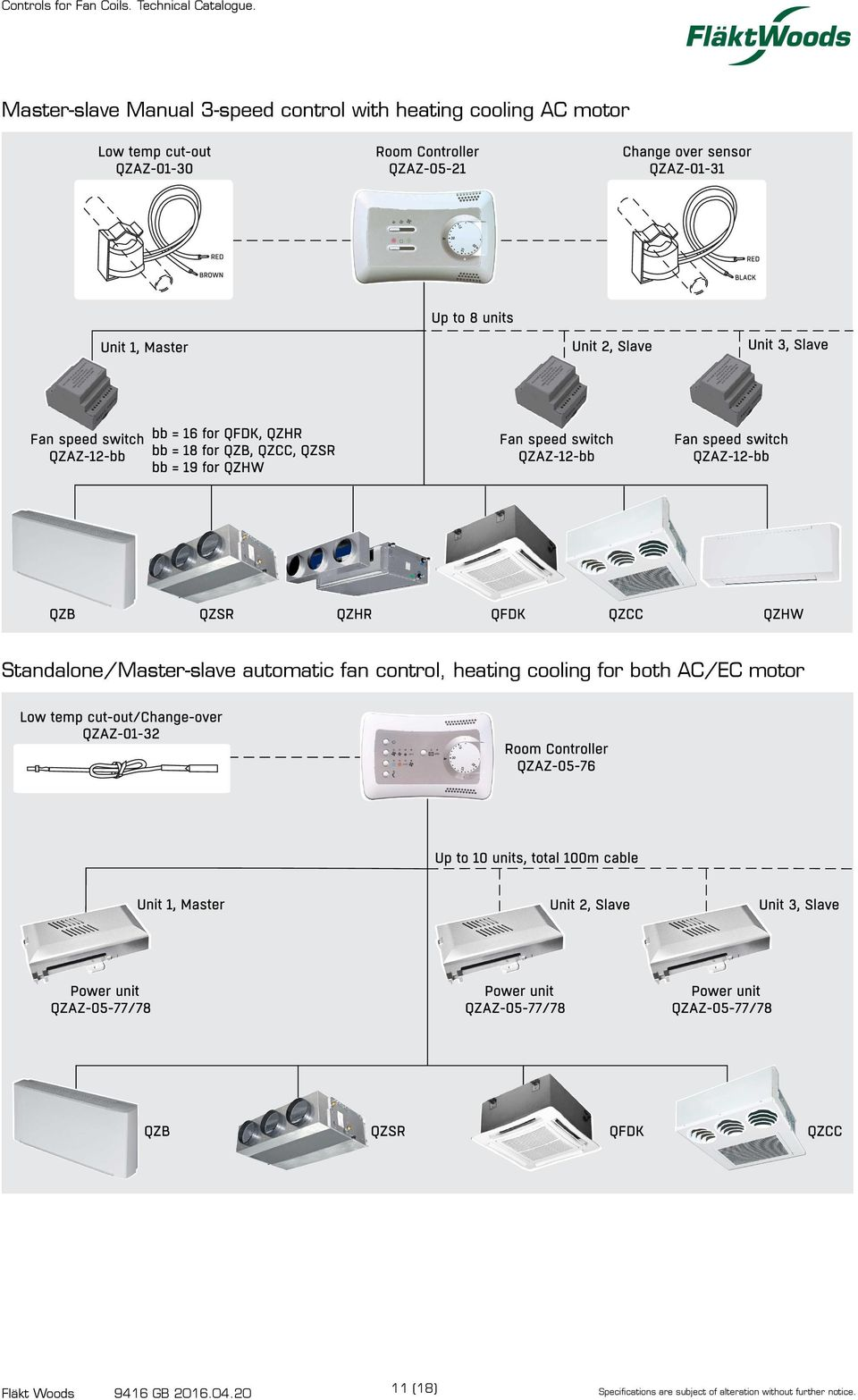 Controls For Fan Coil Units And Cassettes Pdf Changeover Switch Wiring Diagram Standalone Master Slave Automatic