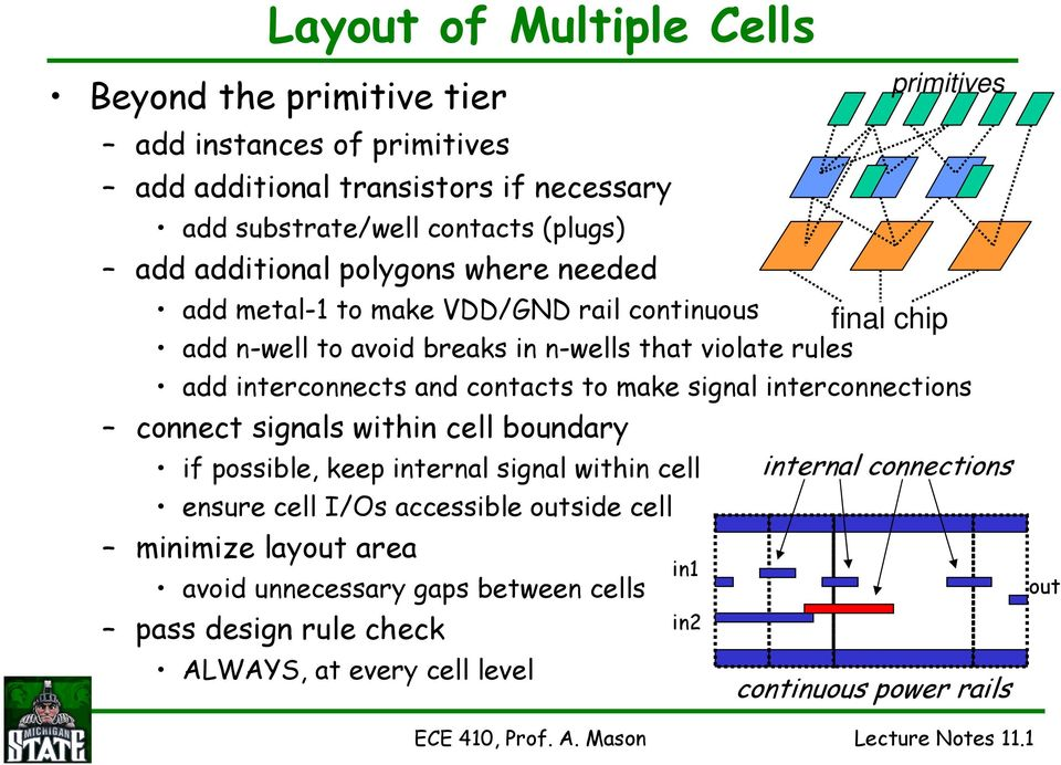 to make signal interconnections connect signals within cell boundary if possible, keep internal signal within cell internal connections ensure cell I/Os accessible outside cell