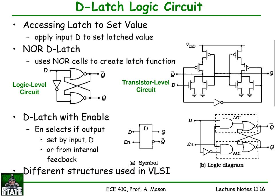 Transistor-Level Circuit D-Latch with Enable En selects if output set by input, D or