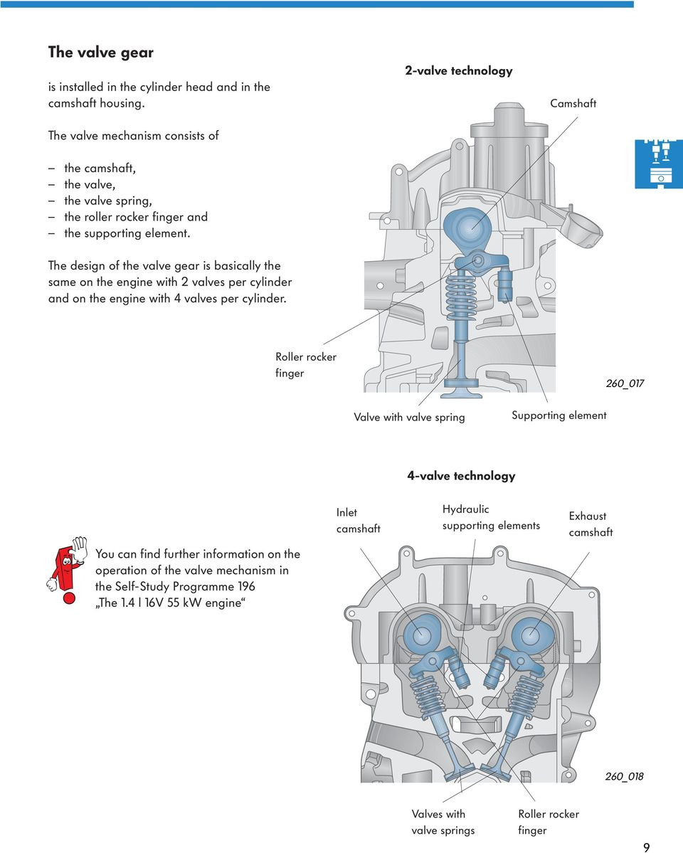 The 12 Ltr 3 Cylinder Petrol Engines Pdf Vw Polo 1 4 16v 9n Electrical Wiring Diagrams Design Of Valve Gear Is Basically Same On Engine With 2 Valves