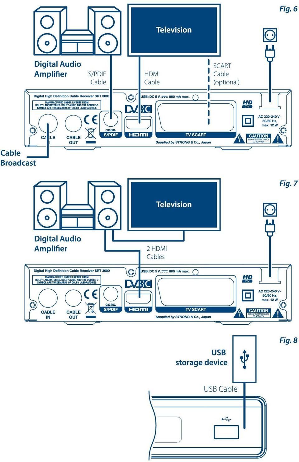 Digital High Definition Cable Receiver - PDF