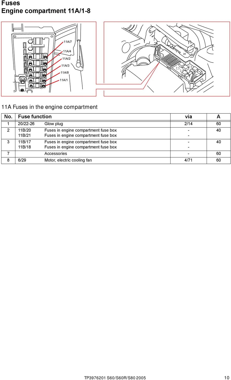 Frame Contained Pdf File Click Here To View 2002 Mitsubishi Diamante Engine Compartment Fuse Box Diagram In B Fuses 8