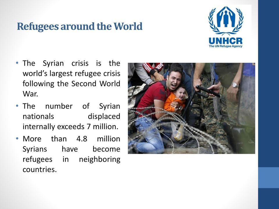 The number of Syrian nationals displaced internally exceeds 7