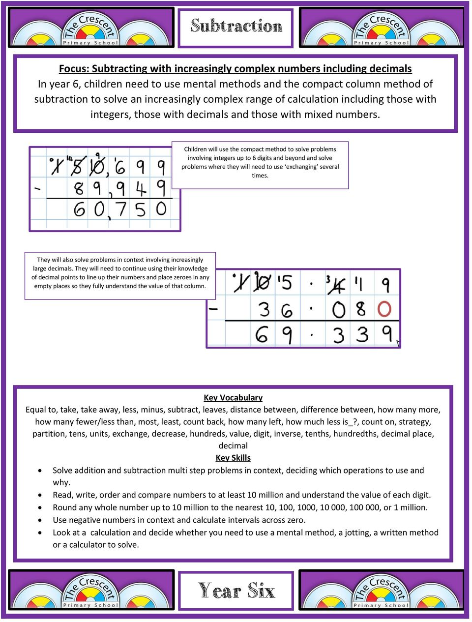 Children will use the compact method to solve problems involving integers up to 6 digits and beyond and solve problems where they will need to use exchanging several times.