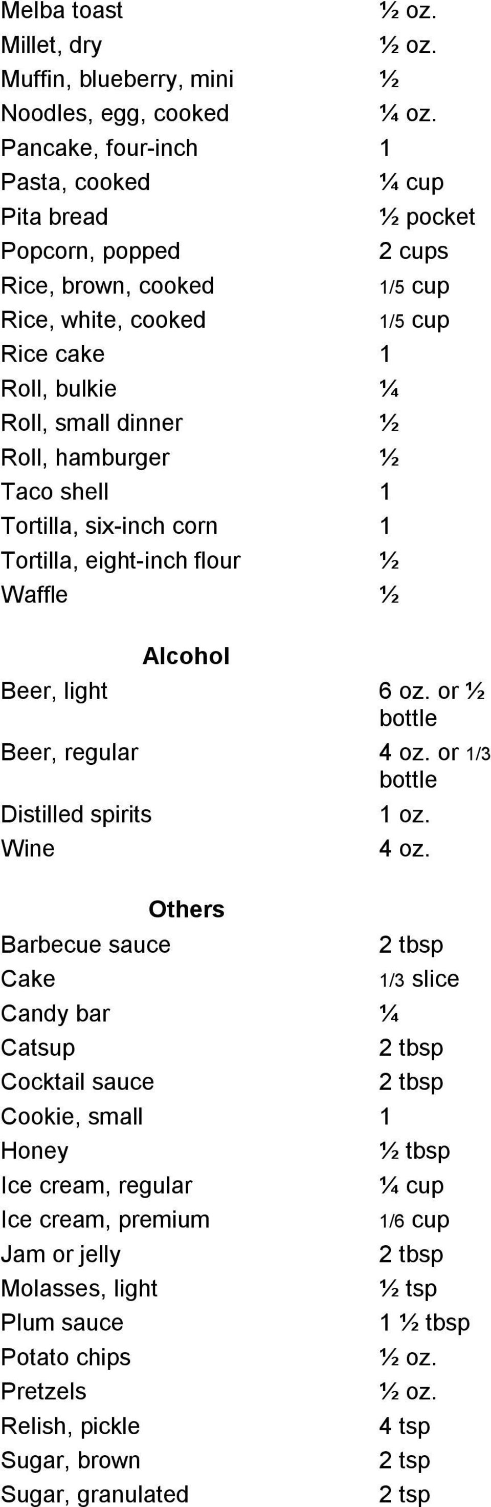cup Roll, hamburger Taco shell 1 Tortilla, six inch corn 1 Tortilla, eight inch flour Waffle Beer, light Alcohol 6 oz. or bottle Beer, regular 4 oz.