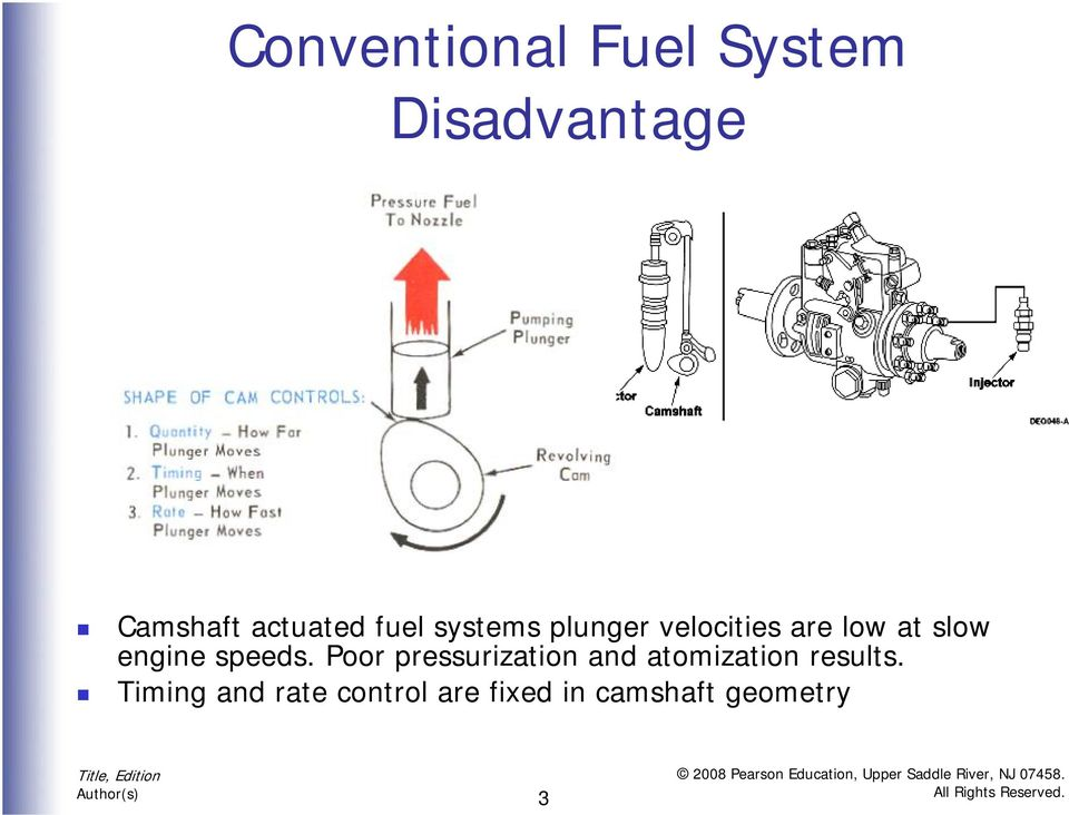 Chapter 19 - Common Rail High Pressure Fuel Injection