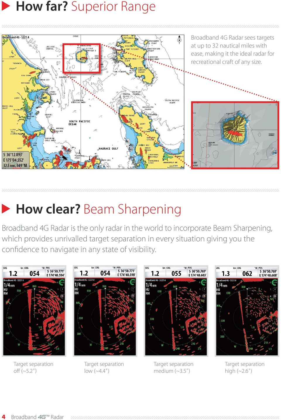 Broadband 4g Radar Reinventing Simrad Yachtingcom Pdf The Figure Below Shows Pir325 Electricalspecifications And Layout Of Any Size How Clear
