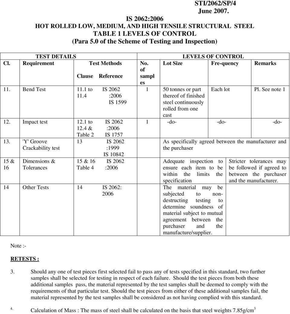 BUREAU OF INDIAN STANDARDS CENTRAL MARKS DEPARTMENT-III  Our