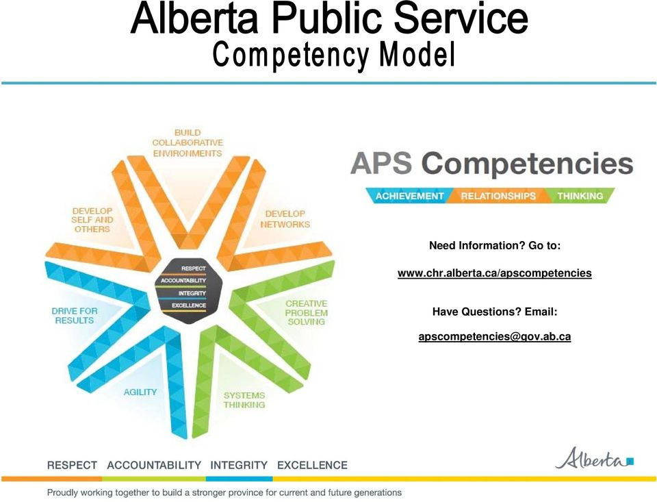 ca/apscompetencies Have