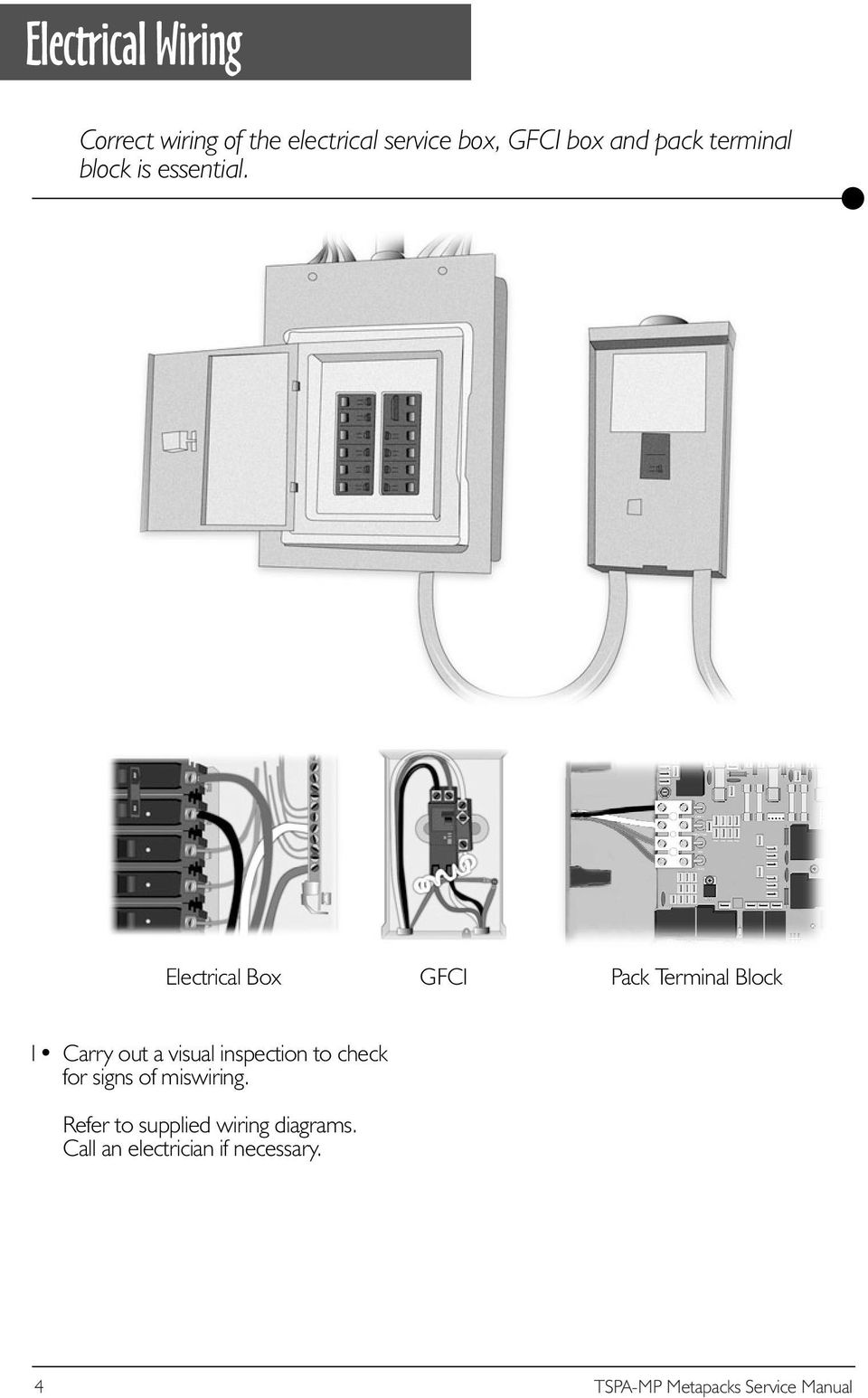 Coast Spas Tspa Mp Service Manual Visual Step By Guide To 67 Comments Miswiring A 120volt Rv Outlet With 240volts Electrical Box Gfci Pack Terminal Block 1 Carry Out Inspection