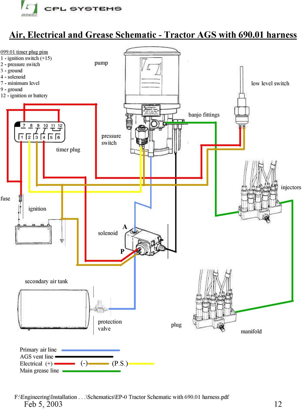 Cpl Systems Groeneveld Automatic Greasing System Complete 690 Double Light Switch Wiring Diagram Battery Pump Low Level Banjo Fittings Timer Plug Pressure Injectors Fuse Ignition Solenoid A P
