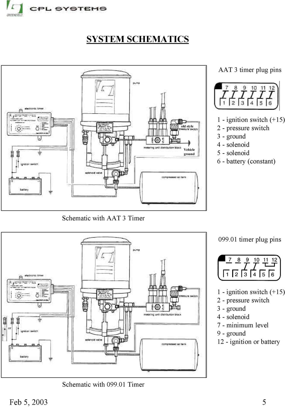 Groeneveld Single Line Timer Wiring Diagram Wikie Cloud