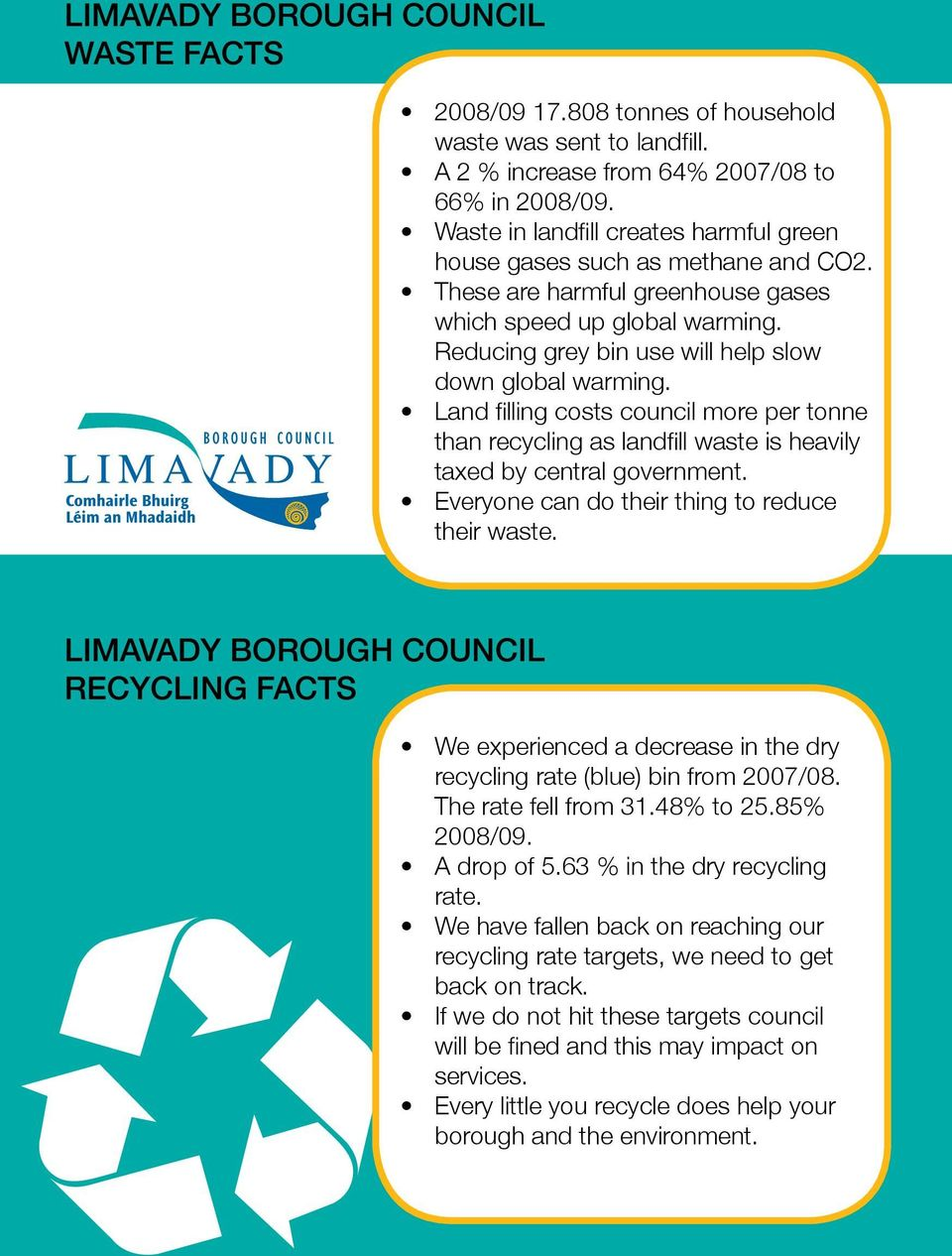 Land filling costs council more per tonne than recycling as landfill waste is heavily taxed by central government. Everyone can do their thing to reduce their waste.